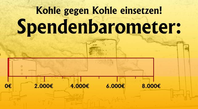 Spendenbarometer 0/8000€
